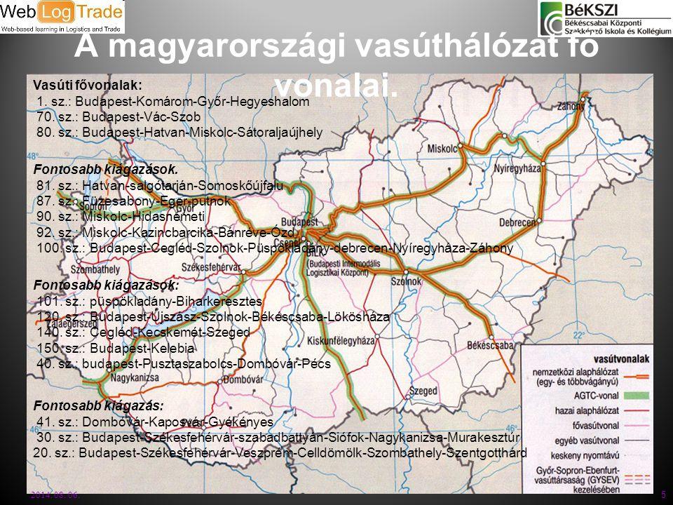 A magyarországi vasúthálózat fő vonalai.2014. 08.