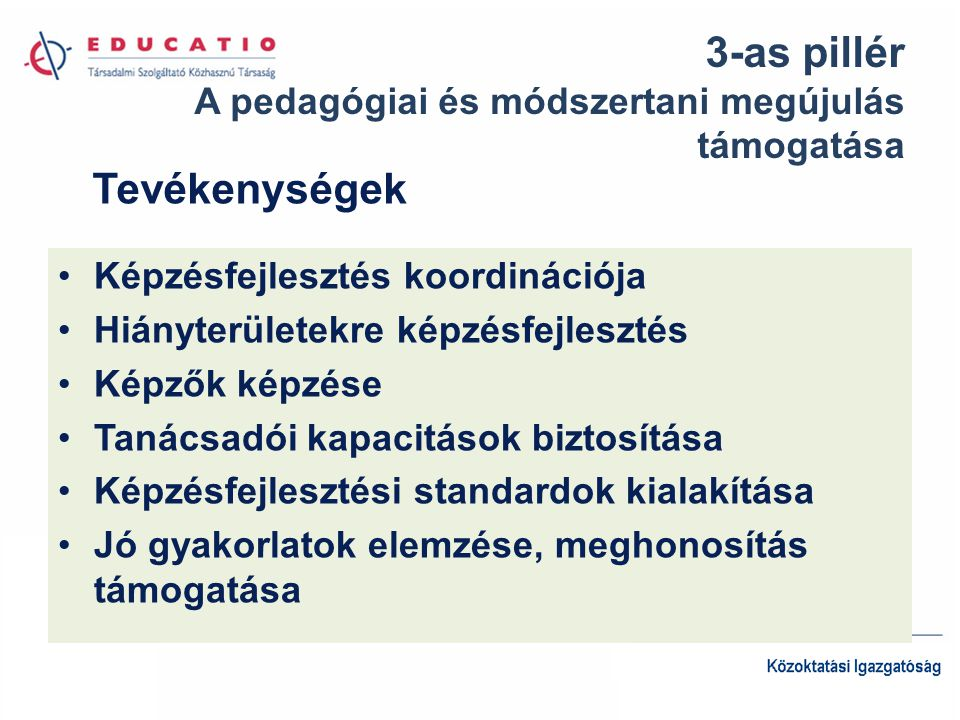 3-as pillér A pedagógiai és módszertani megújulás támogatása Képzésfejlesztés koordinációja Hiányterületekre képzésfejlesztés Képzők képzése Tanácsadói kapacitások biztosítása Képzésfejlesztési standardok kialakítása Jó gyakorlatok elemzése, meghonosítás támogatása Tevékenységek