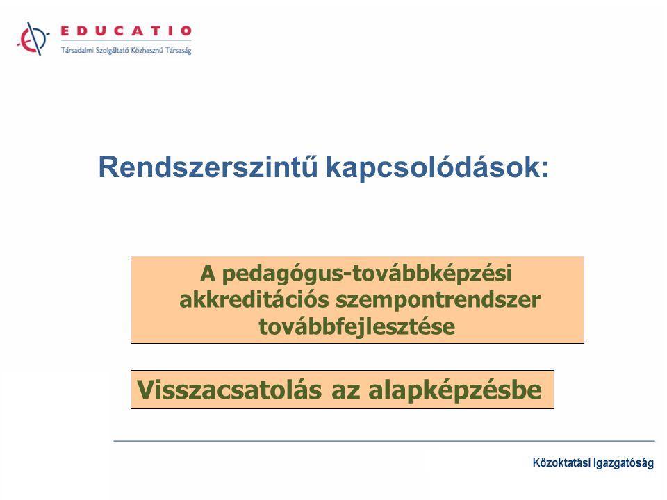 Rendszerszintű kapcsolódások: Visszacsatolás az alapképzésbe A pedagógus-továbbképzési akkreditációs szempontrendszer továbbfejlesztése
