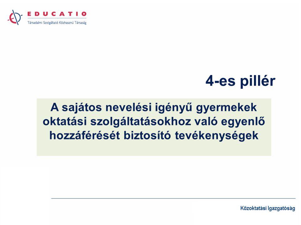 4-es pillér A sajátos nevelési igényű gyermekek oktatási szolgáltatásokhoz való egyenlő hozzáférését biztosító tevékenységek
