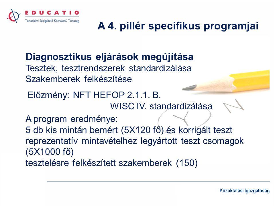 A 4. pillér specifikus programjai Diagnosztikus eljárások megújítása Tesztek, tesztrendszerek standardizálása Szakemberek felkészítése Előzmény: NFT H