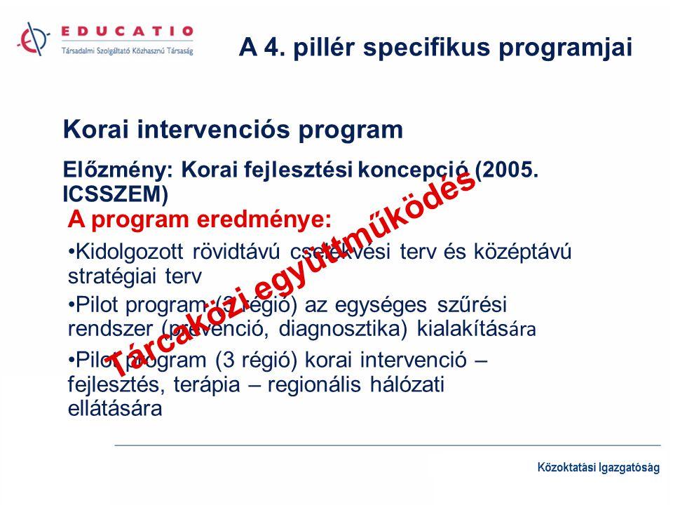 A 4. pillér specifikus programjai Korai intervenciós program Előzmény: Korai fejlesztési koncepció (2005. ICSSZEM) A program eredménye: Kidolgozott rö