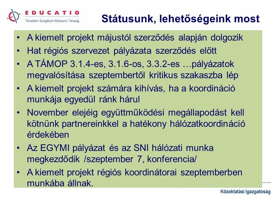 Státusunk, lehetőségeink most A kiemelt projekt májustól szerződés alapján dolgozik Hat régiós szervezet pályázata szerződés előtt A TÁMOP 3.1.4-es, 3.1.6-os, 3.3.2-es …pályázatok megvalósítása szeptembertől kritikus szakaszba lép A kiemelt projekt számára kihívás, ha a koordináció munkája egyedül ránk hárul November elejéig együttműködési megállapodást kell kötnünk partnereinkkel a hatékony hálózatkoordináció érdekében Az EGYMI pályázat és az SNI hálózati munka megkezdődik /szeptember 7, konferencia/ A kiemelt projekt régiós koordinátorai szeptemberben munkába állnak.
