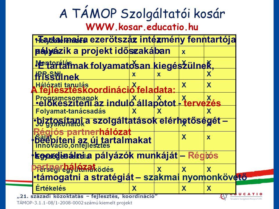 """""""21. századi közoktatás – fejlesztés, koordináció"""" TÁMOP-3.1.1-08/1-2008-0002 számú kiemelt projekt A TÁMOP Szolgáltatói kosár WWW.kosar.educatio.hu H"""