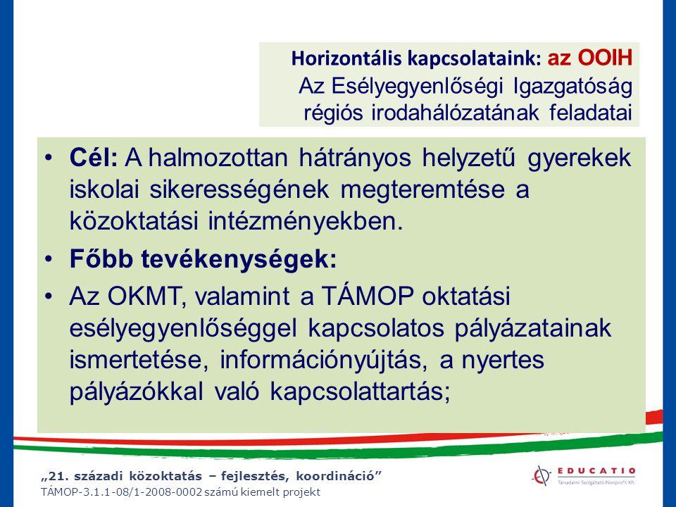 """""""21. századi közoktatás – fejlesztés, koordináció"""" TÁMOP-3.1.1-08/1-2008-0002 számú kiemelt projekt Horizontális kapcsolataink: az OOIH Az Esélyegyenl"""