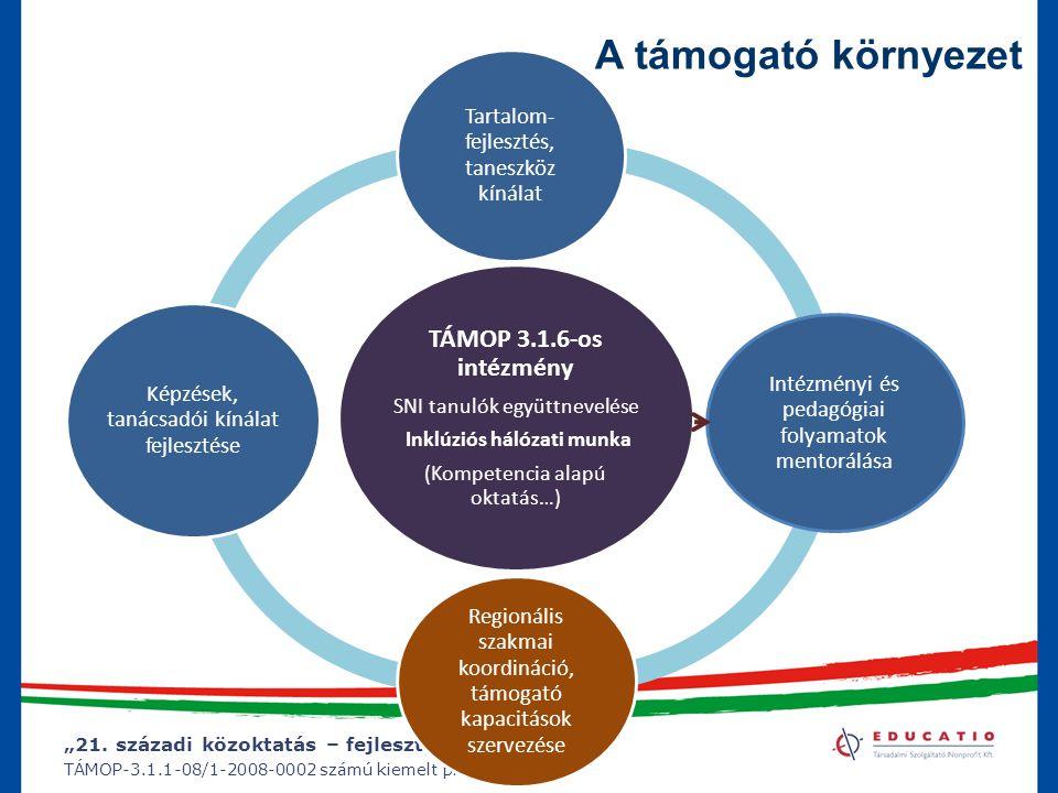 """""""21. századi közoktatás – fejlesztés, koordináció"""" TÁMOP-3.1.1-08/1-2008-0002 számú kiemelt projekt A támogató környezet TÁMOP 3.1.6-os intézmény SNI"""