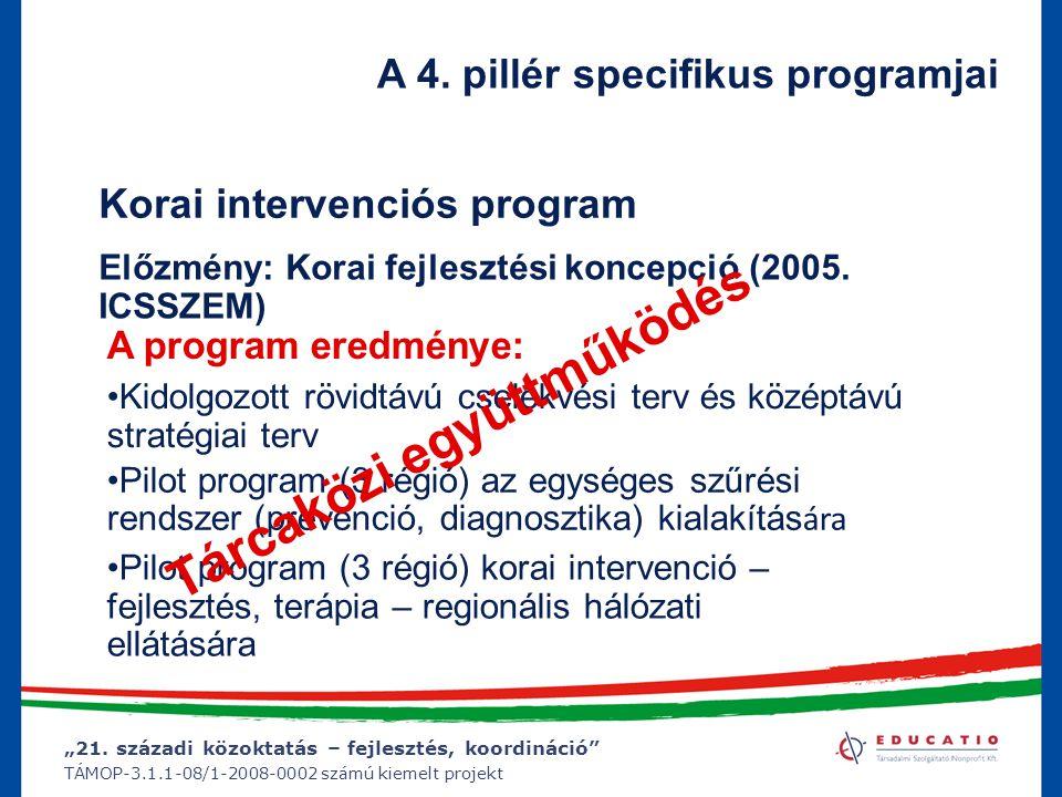 """""""21. századi közoktatás – fejlesztés, koordináció"""" TÁMOP-3.1.1-08/1-2008-0002 számú kiemelt projekt A 4. pillér specifikus programjai Korai intervenci"""