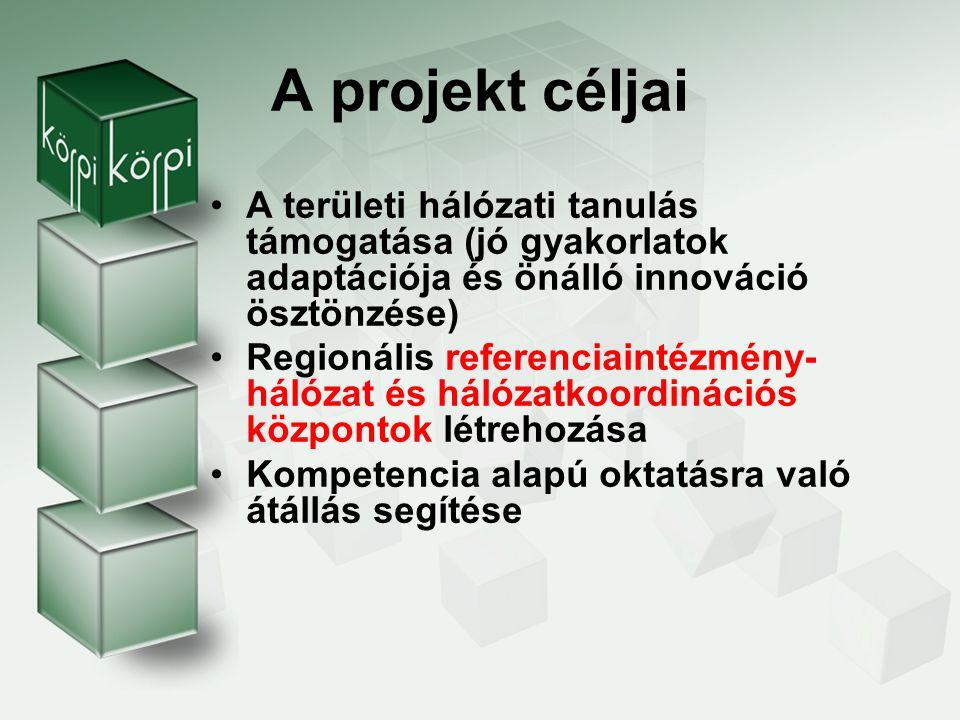 Forrás: Educatio 2008
