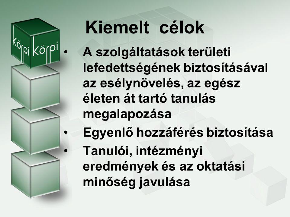 Kapcsolattartási térkép OKM: szakmai irányítás Központi koordinátor szervezet:3.1.1 3.2.2.