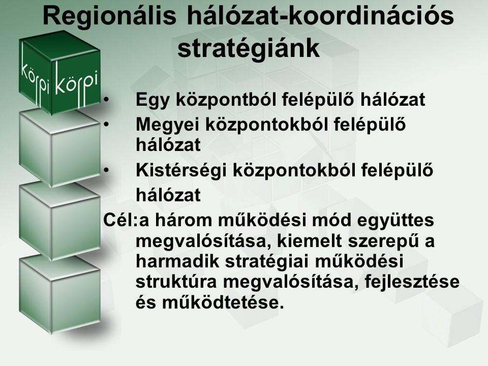 Regionális referencia-intézmény hálózat kiépítése Referencia-intézmény minősítési kritérium- és feltételrendszer kidolgozása a 3.1.1.