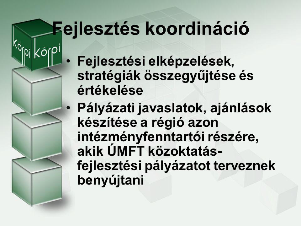 Nyomonkövetés, a hálózat működésének minőség-biztosítása Pedagógiai, hálózati standardok átvétele, alkalmazása Mentorálás, szaktanácsadás egységes munkakereteinek bevezetése Egységes minőségfejlesztési, minőségellenőrzési rendszer alkalmazása
