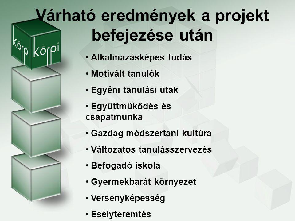 Köszönöm megtisztelő figyelmüket! Blazovicsné Varga Marianna mariann.varga@korpi.hu 30/719-7036