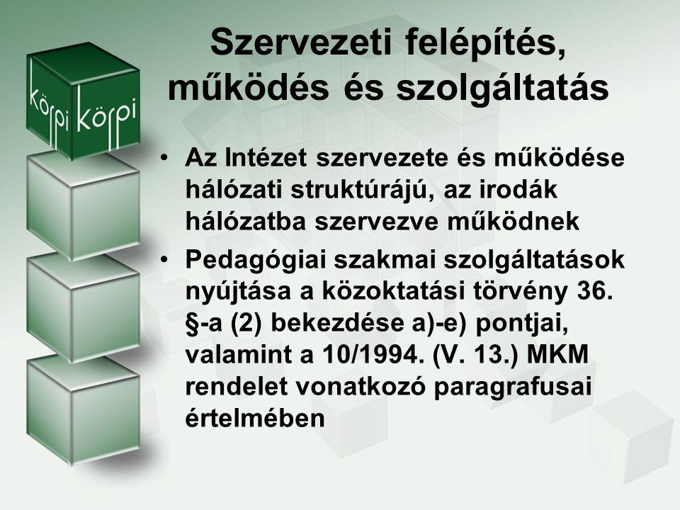 A projekt megvalósulásának helyszíne Közép-dunántúli régió Komárom-Esztergom megye Fejér megye Veszprém Megye Terület km 2 11.117226543594493 Kistérségek száma 267109 Településszám 40176108217 Hátrányos helyzetű kistérség 7232 Közoktatási intézmények száma 1151356440355 Lakosságszám 1.112.132315.036428.000369.096