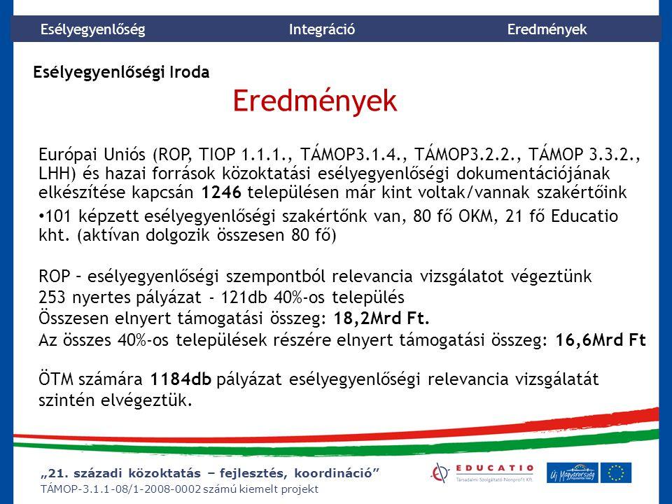 """""""21. századi közoktatás – fejlesztés, koordináció"""" TÁMOP-3.1.1-08/1-2008-0002 számú kiemelt projekt Esélyegyenlőség Integráció Eredmények Európai Unió"""