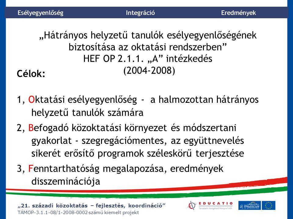 """""""21. századi közoktatás – fejlesztés, koordináció"""" TÁMOP-3.1.1-08/1-2008-0002 számú kiemelt projekt """"Hátrányos helyzetű tanulók esélyegyenlőségének bi"""