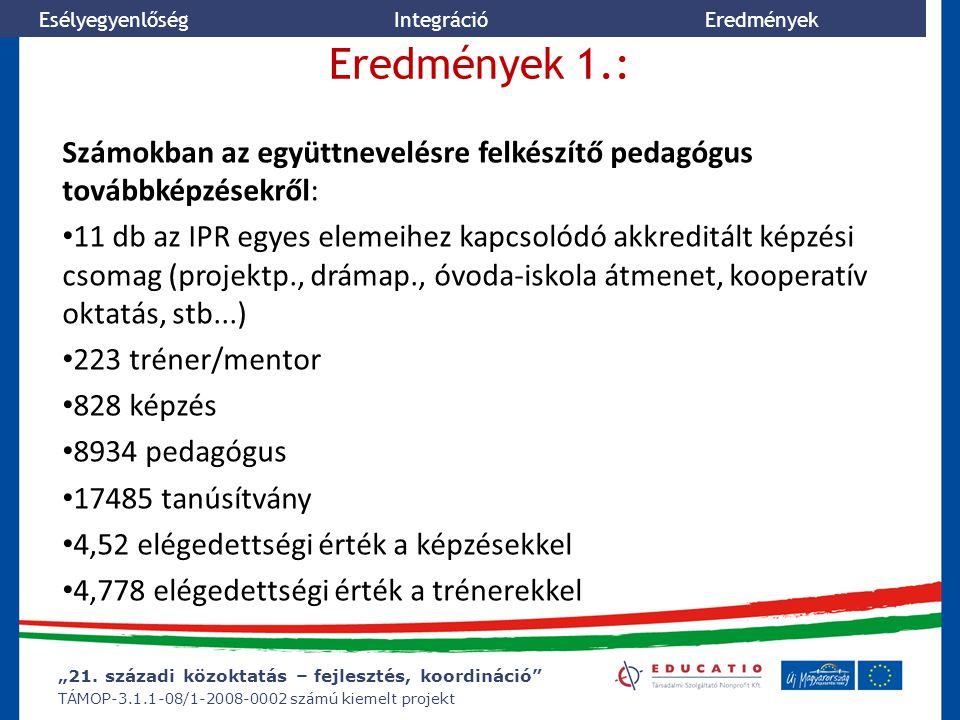 """""""21. századi közoktatás – fejlesztés, koordináció"""" TÁMOP-3.1.1-08/1-2008-0002 számú kiemelt projekt Eredmények 1.: Számokban az együttnevelésre felkés"""