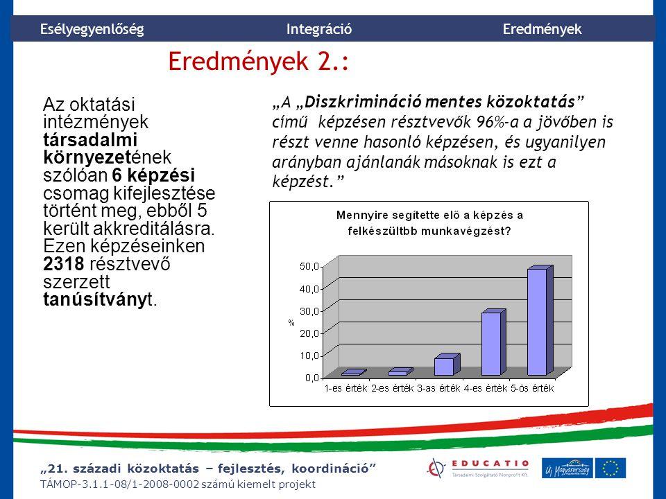 """""""21. századi közoktatás – fejlesztés, koordináció"""" TÁMOP-3.1.1-08/1-2008-0002 számú kiemelt projekt Esélyegyenlőség Integráció Eredmények Az oktatási"""