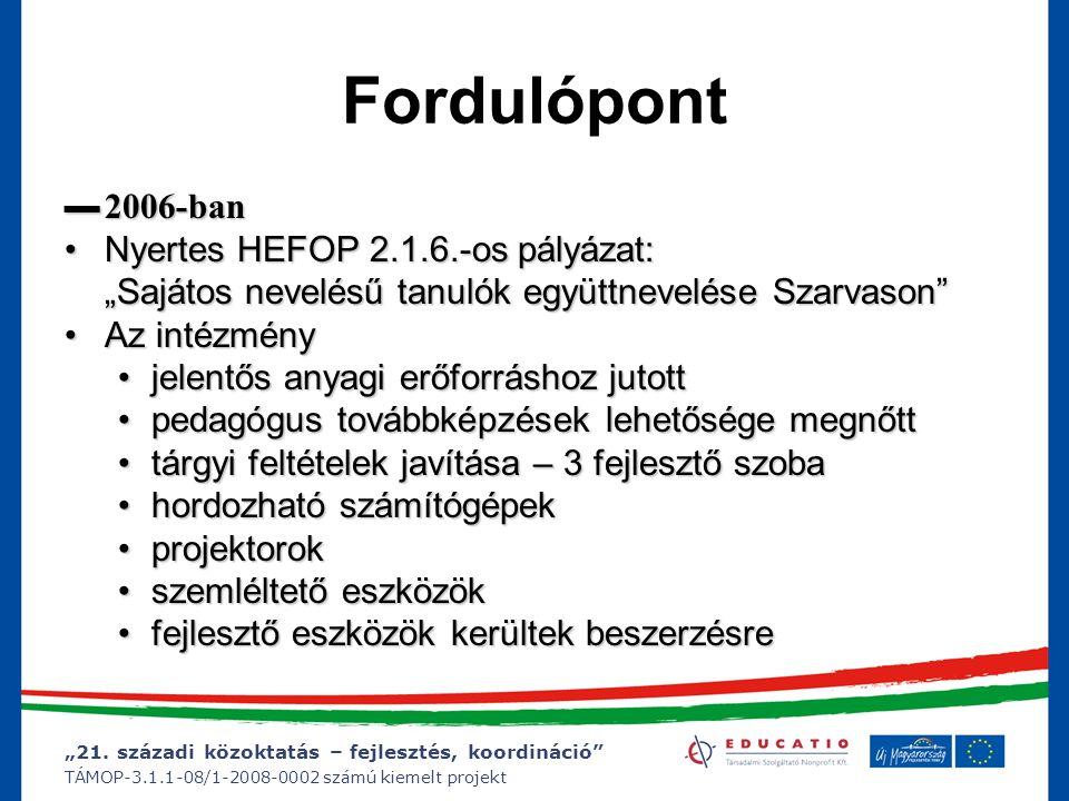 """""""21. századi közoktatás – fejlesztés, koordináció"""" TÁMOP-3.1.1-08/1-2008-0002 számú kiemelt projekt ▬2006-ban Nyertes HEFOP 2.1.6.-os pályázat:Nyertes"""