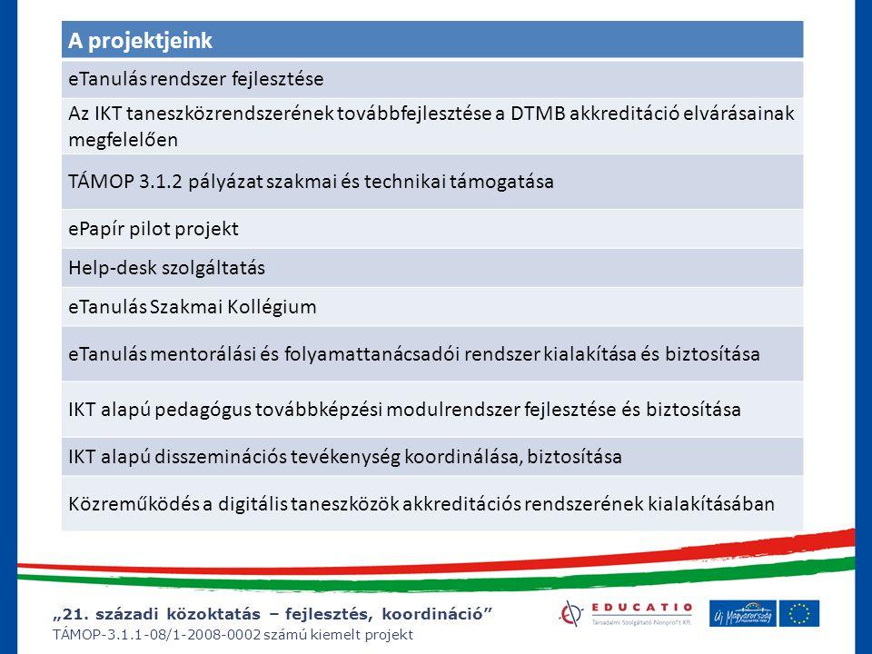 """""""21. századi közoktatás – fejlesztés, koordináció"""" TÁMOP-3.1.1-08/1-2008-0002 számú kiemelt projekt A projektjeink eTanulás rendszer fejlesztése Az IK"""