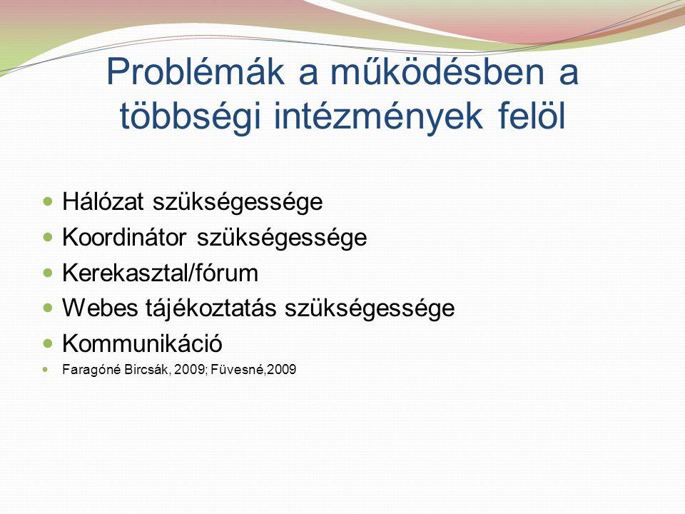 Problémák a működésben a többségi intézmények felöl Hálózat szükségessége Koordinátor szükségessége Kerekasztal/fórum Webes tájékoztatás szükségessége