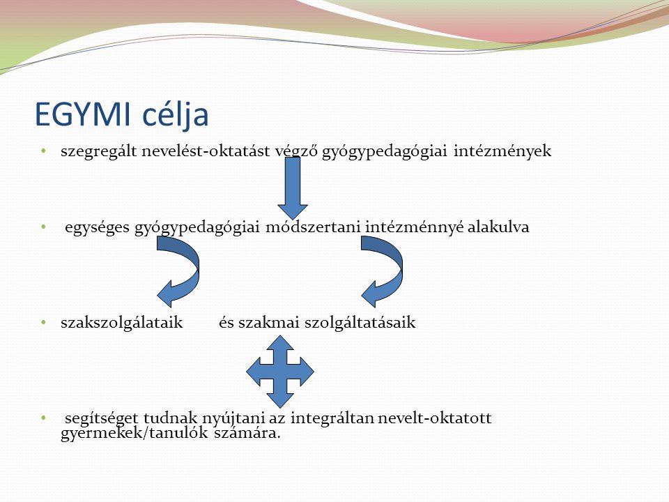 EGYMI célja szegregált nevelést-oktatást végző gyógypedagógiai intézmények egységes gyógypedagógiai módszertani intézménnyé alakulva szakszolgálataik