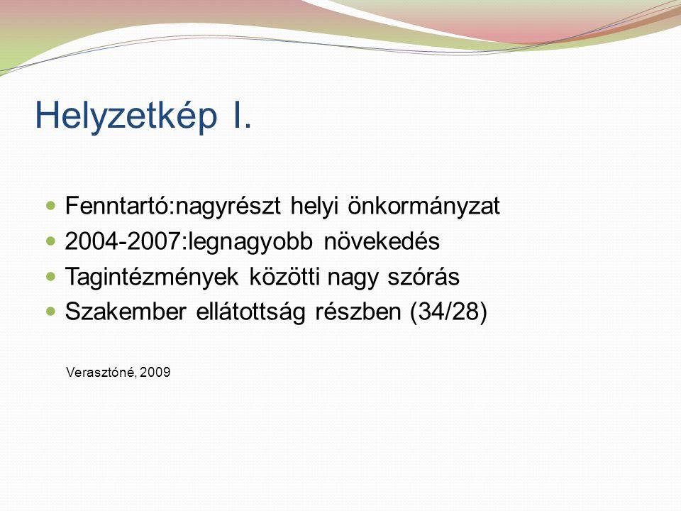 Helyzetkép I. Fenntartó:nagyrészt helyi önkormányzat 2004-2007:legnagyobb növekedés Tagintézmények közötti nagy szórás Szakember ellátottság részben (
