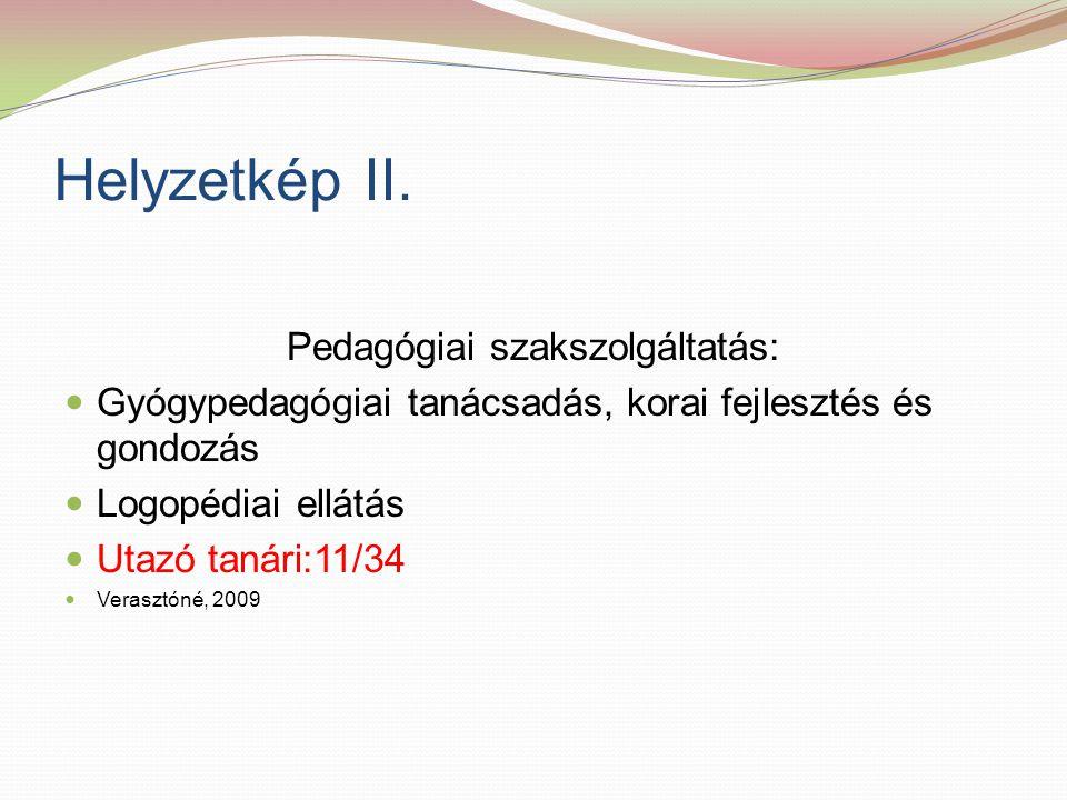 Helyzetkép II. Pedagógiai szakszolgáltatás: Gyógypedagógiai tanácsadás, korai fejlesztés és gondozás Logopédiai ellátás Utazó tanári:11/34 Verasztóné,
