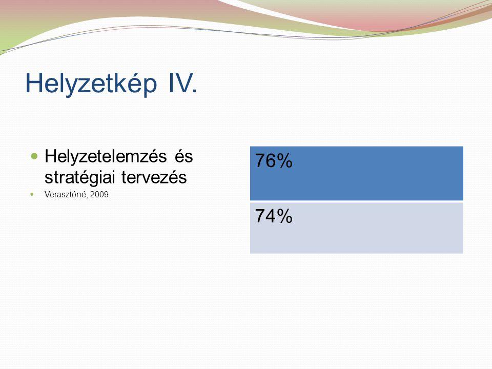 Helyzetkép IV. Helyzetelemzés és stratégiai tervezés Verasztóné, 2009 76% 74%