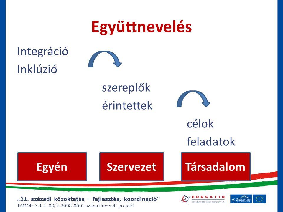 """""""21. századi közoktatás – fejlesztés, koordináció"""" TÁMOP-3.1.1-08/1-2008-0002 számú kiemelt projekt Együttnevelés Integráció Inklúzió szereplők érinte"""