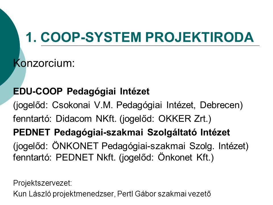 1. COOP-SYSTEM PROJEKTIRODA Konzorcium: EDU-COOP Pedagógiai Intézet (jogelőd: Csokonai V.M.