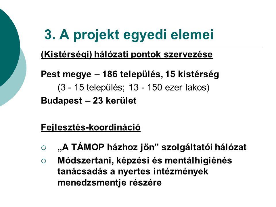 3. A projekt egyedi elemei (Kistérségi) hálózati pontok szervezése Pest megye – 186 település, 15 kistérség (3 - 15 település; 13 - 150 ezer lakos) Bu