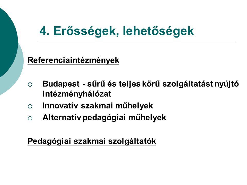 4. Erősségek, lehetőségek Referenciaintézmények  Budapest - sűrű és teljes körű szolgáltatást nyújtó intézményhálózat  Innovatív szakmai műhelyek 