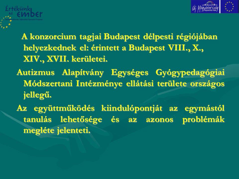 A konzorcium tagjai Budapest délpesti régiójában helyezkednek el: érintett a Budapest VIII., X., XIV., XVII.