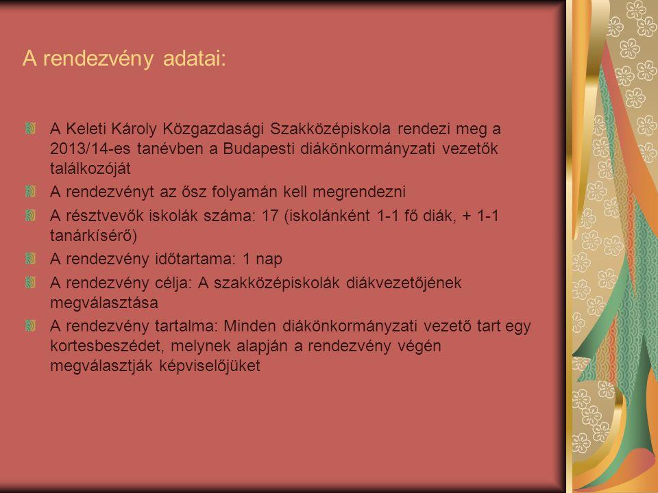 A rendezvény adatai: A Keleti Károly Közgazdasági Szakközépiskola rendezi meg a 2013/14-es tanévben a Budapesti diákönkormányzati vezetők találkozóját