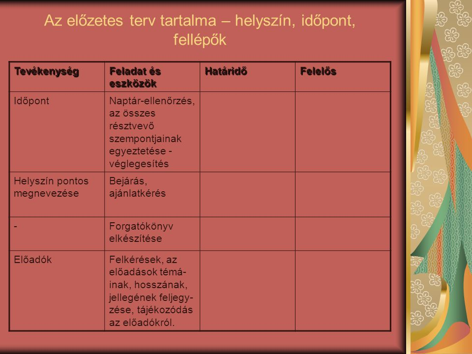 Az előzetes terv tartalma – technikai/nyelvi feltételek Tevékenység Feladat és eszközök HatáridőFelelős/ök Az előadások nyelve Kell tolmács.
