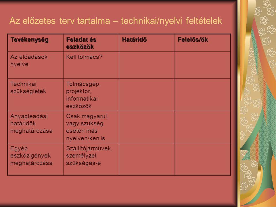 Az előzetes terv tartalma – technikai/nyelvi feltételek Tevékenység Feladat és eszközök HatáridőFelelős/ök Az előadások nyelve Kell tolmács? Technikai