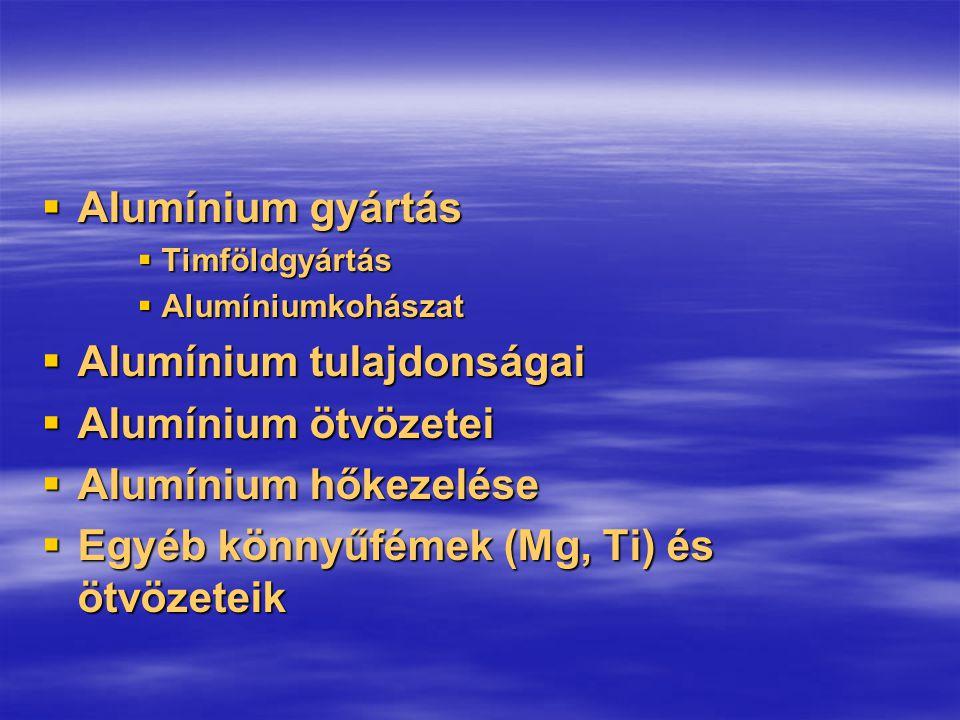  Alumínium gyártás  Timföldgyártás  Alumíniumkohászat  Alumínium tulajdonságai  Alumínium ötvözetei  Alumínium hőkezelése  Egyéb könnyűfémek (M