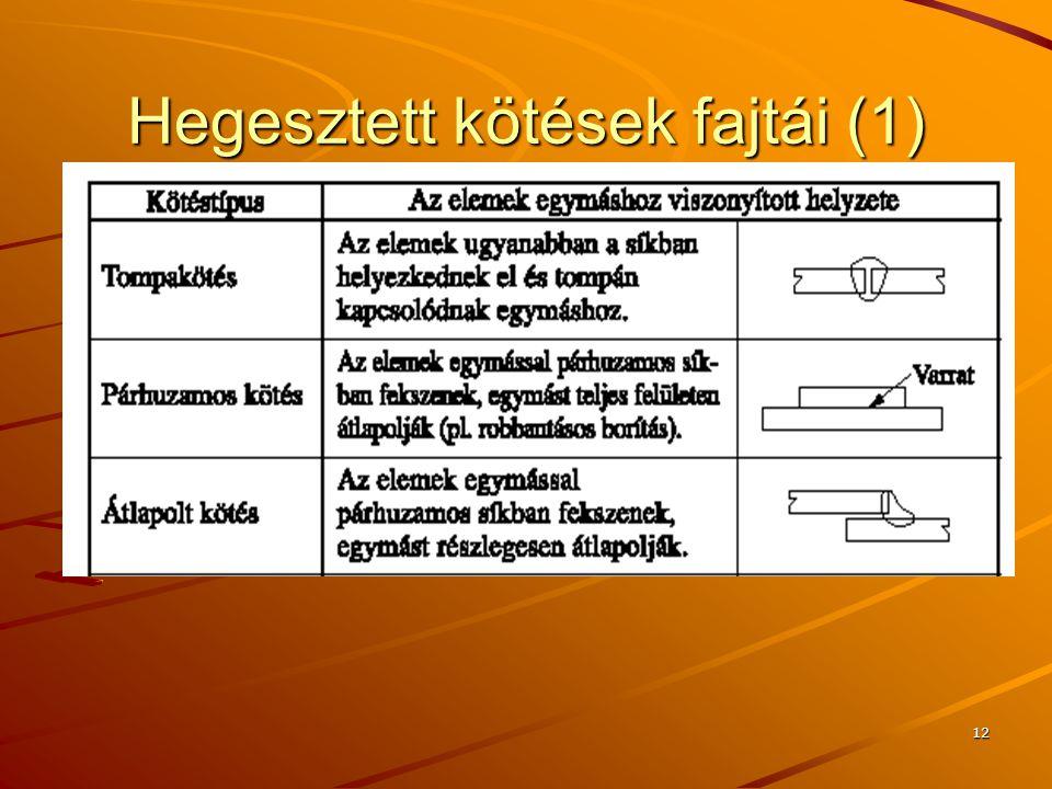 12 Hegesztett kötések fajtái (1)