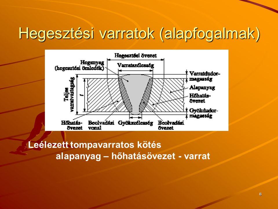 19 Lemezek és csövek hegesztési helyzetei a)Vízszintes b)Haránt- vízszintes c)Haránt d)Haránt fej feletti e)Fej feletti f)Függ.