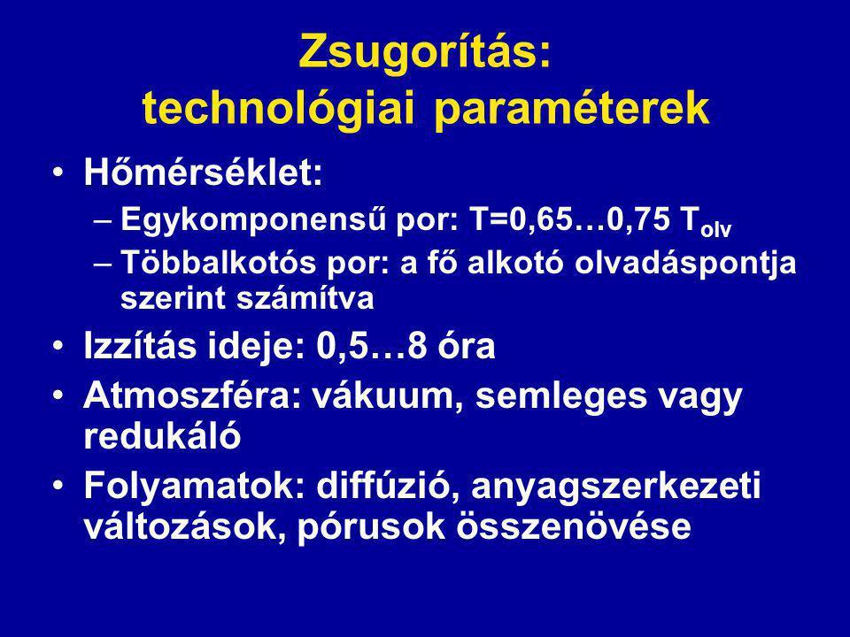 Zsugorítás: technológiai paraméterek Hőmérséklet: –Egykomponensű por: T=0,65…0,75 T olv –Többalkotós por: a fő alkotó olvadáspontja szerint számítva I