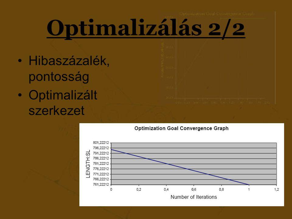 Hibaszázalék, pontosság Optimalizált szerkezet Optimalizálás 2/2
