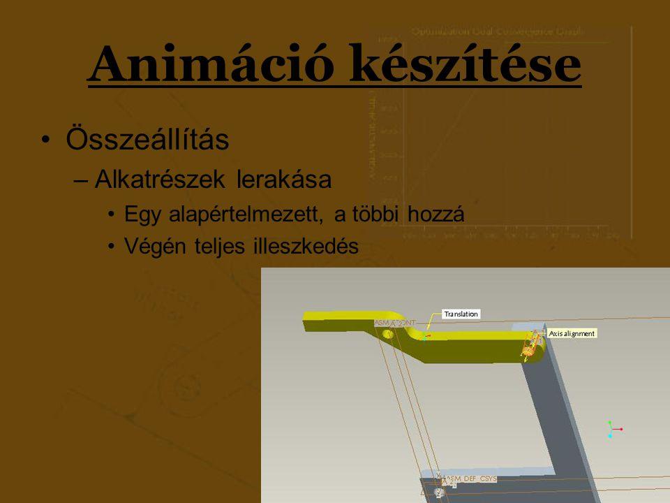 Animáció készítése Összeállítás –Alkatrészek lerakása Egy alapértelmezett, a többi hozzá Végén teljes illeszkedés