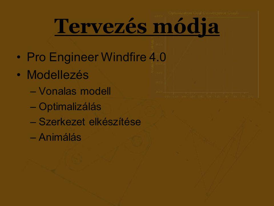 Tervezés módja Pro Engineer Windfire 4.0 Modellezés –Vonalas modell –Optimalizálás –Szerkezet elkészítése –Animálás