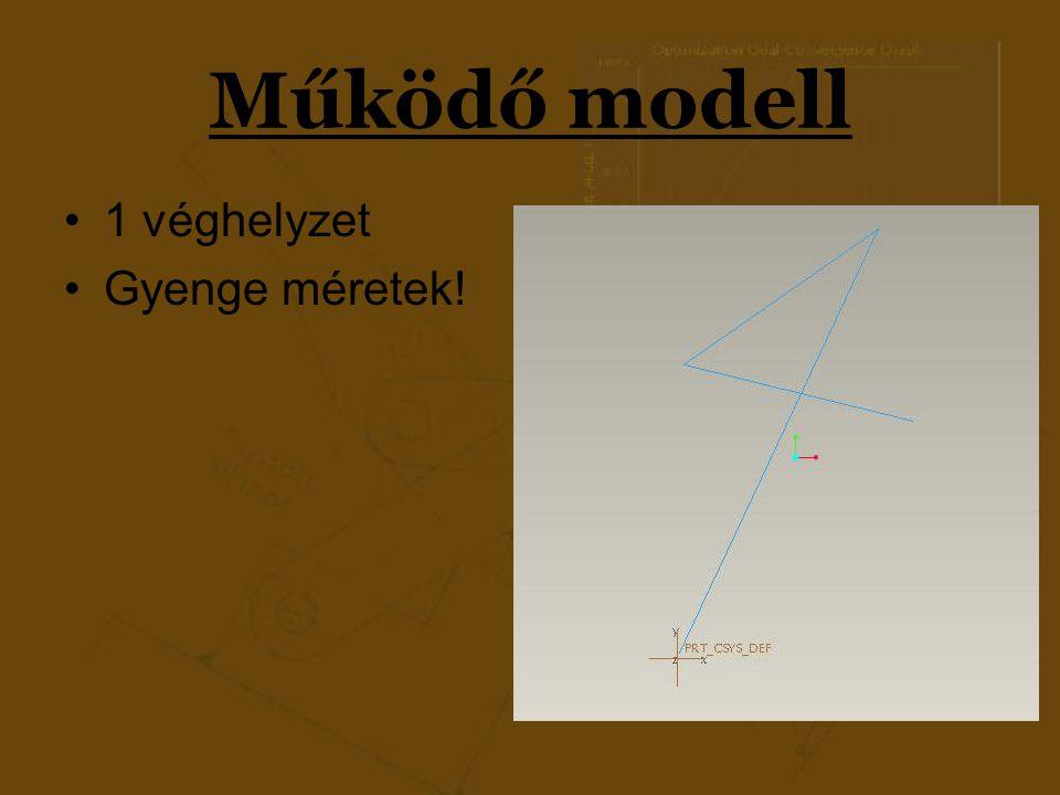 Működő modell 1 véghelyzet Gyenge méretek!