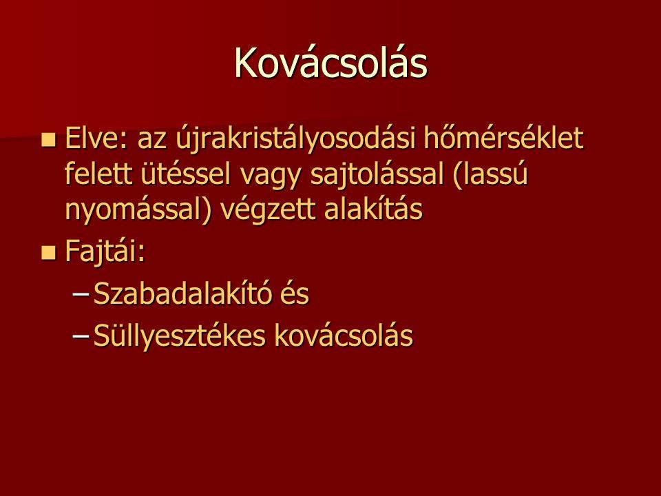 KOVÁCSOLÁS