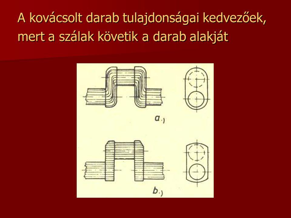 A kovácsolt darab tulajdonságai kedvezőek, mert a szálak követik a darab alakját