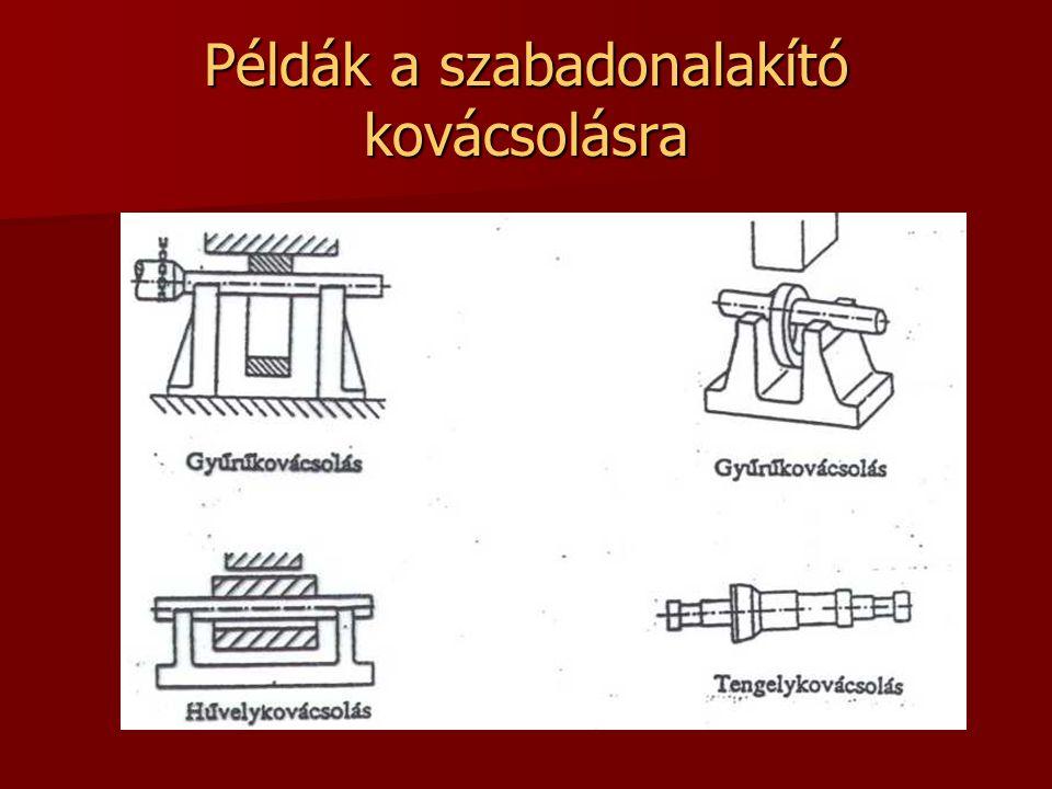 Szabadalakító kovácsolás A szerszám csak részben érintkezik az alakítandó darabbal A szerszám csak részben érintkezik az alakítandó darabbal Egyszerű