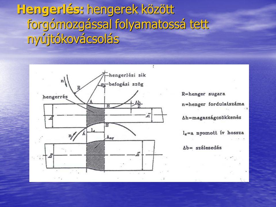 Hengerlés: hengerek között forgómozgással folyamatossá tett nyújtókovácsolás
