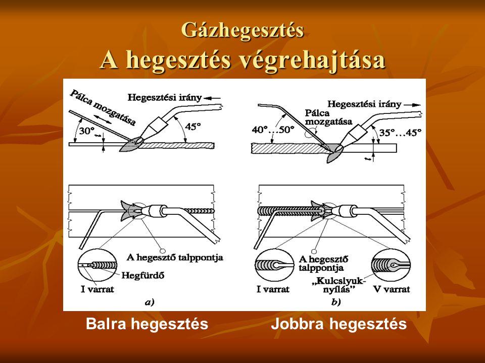 Gázhegesztés A hegesztés végrehajtása Balra hegesztés Jobbra hegesztés