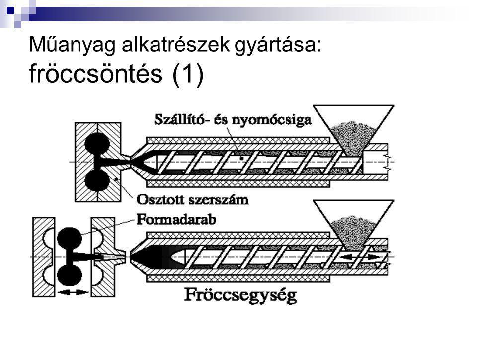 Műanyag alkatrészek gyártása: fröccsöntés (1)
